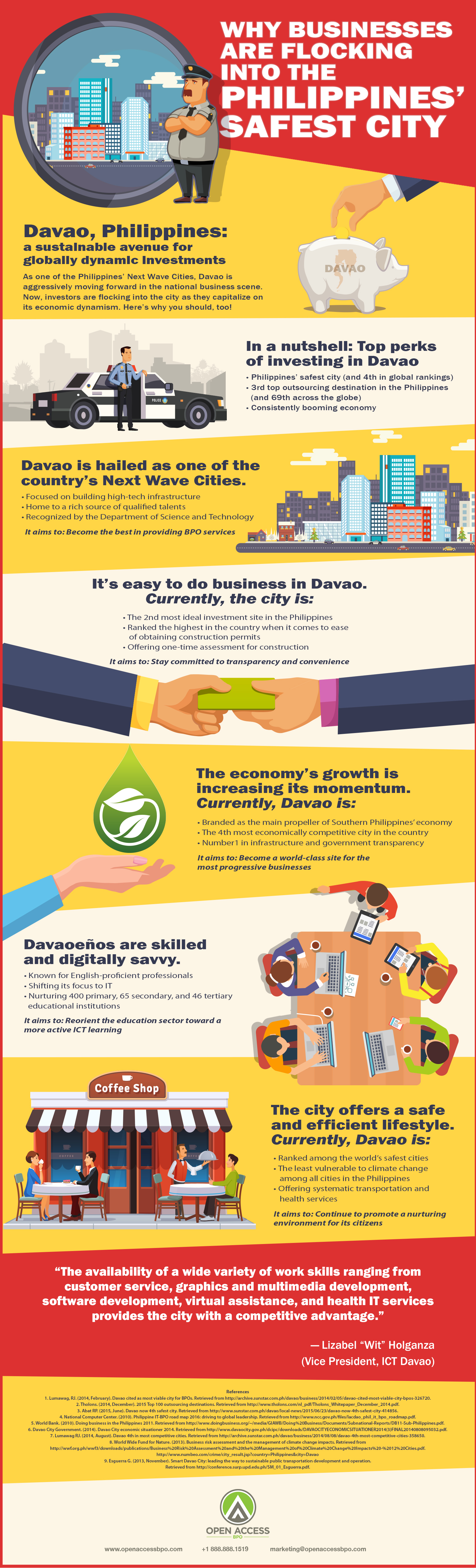 Meet the next Philippine outsourcing giant: Davao City- Infographic